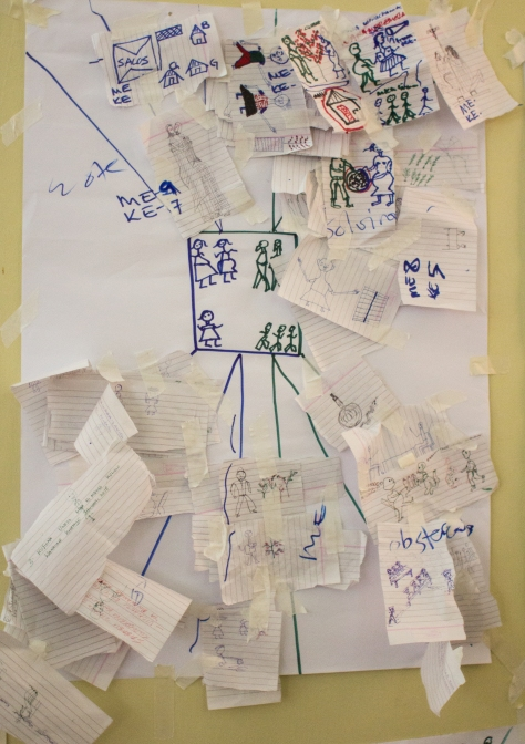 Group 2 tree showing the challenges and actions for increasing peer sharing.